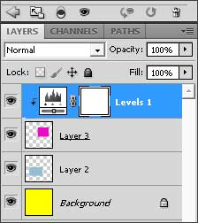 An adjustment layer with a clipping mask